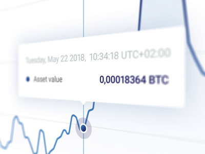 RialtoTrade - Cryptocurrency investing platform aniamtion investing stxnext uiux uidesign platform blockchain cryptocurrency trading fintech interface design startup charts blue ui motion zoomin interface