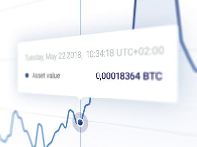RialtoTrade - Cryptocurrency investing platform