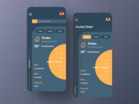 Weather App concept