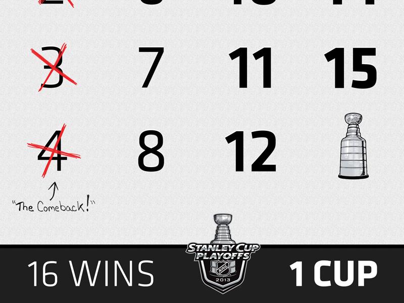16 wins