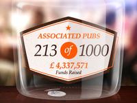 Associated Pubs