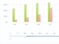 Bar Graph & Date Slider