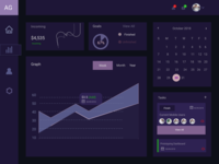 What I Did Today #003 - Sample Dashboard Challenge