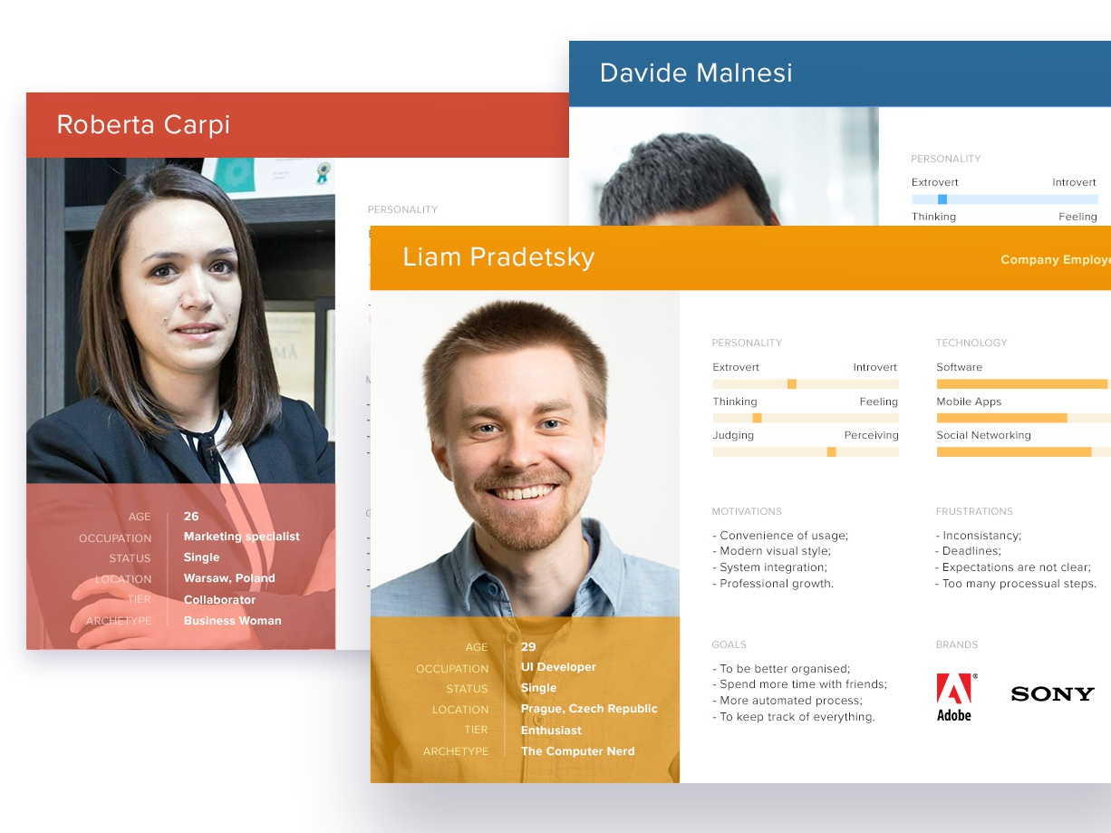 User Personas ux research personas ux design