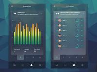 Evaluation Screens [Neuronation App]