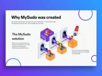MySudo Solution Graphic