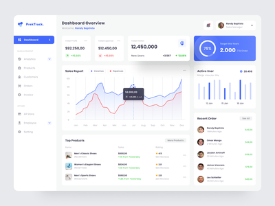 PrekTrack - Web Dashboard App clean website web design modern concept dashboard simple