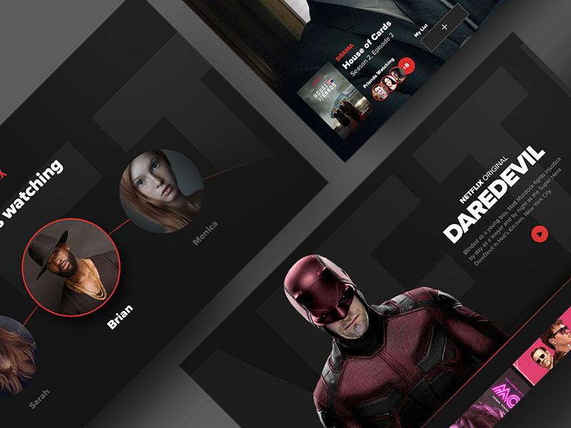 Netflix Case Study ui tv netflix