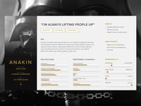 Gurney Designz User Persona Template