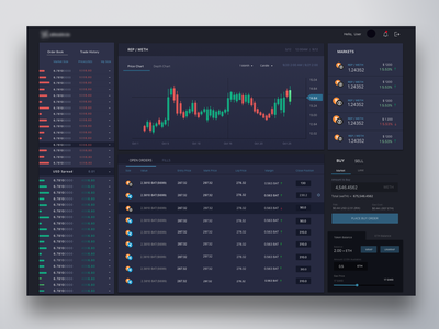 Crpto Exchange trading market blockchain blue chart brand identity clean ux interface uiuxdesign ux design crypto trading dashboard exchange crypto exchange concept