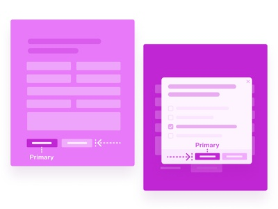 Button Ambiguity: Alignment & Order modal testing button order button alignment figma community figma prototype maze user testing blog post article