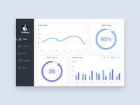 Personal data management platform