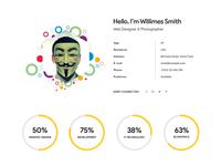 Mask - Personal CV, Resume, Portfolio & vCard PSD Template