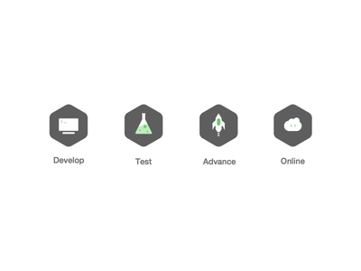 Development environment green online test dev hangzhou china color ux project icon ui