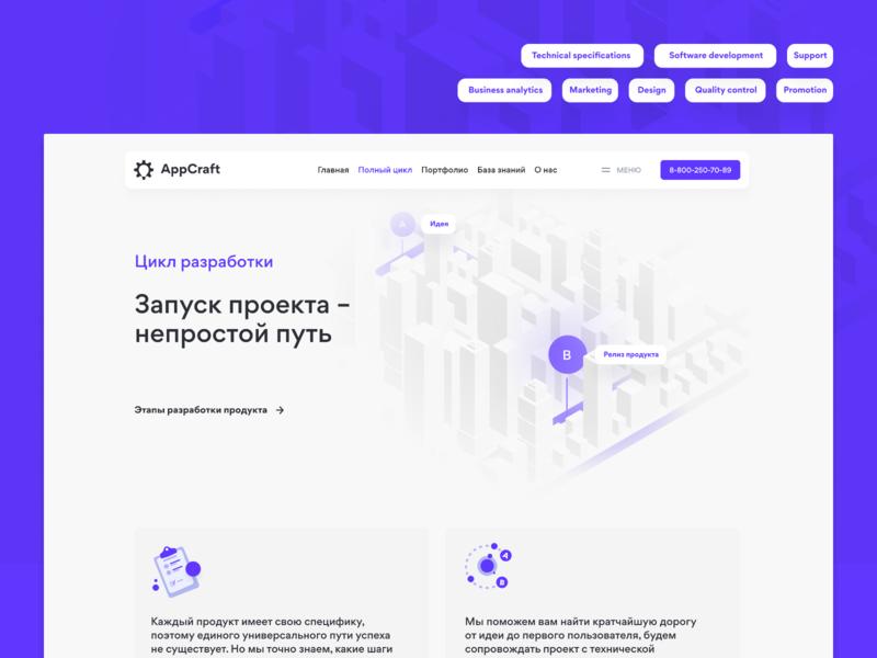 Development cycle typography product design intarface colors design ui web site web web design