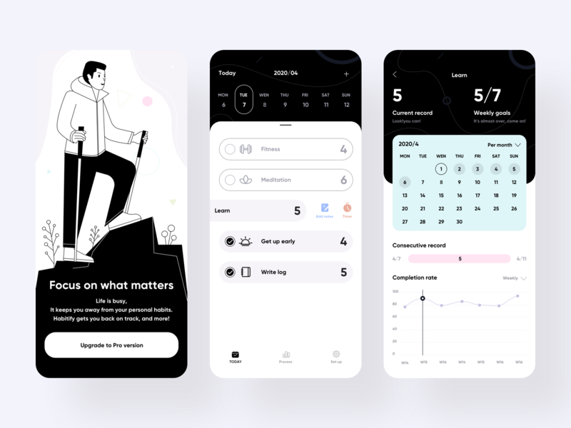Apps that focus on important things to form a habit logo 插图 ui app