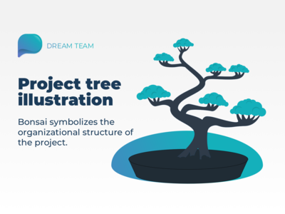 Bonsai – Project tree illustration for website