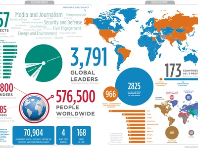 It's that time of year again infographic annual report