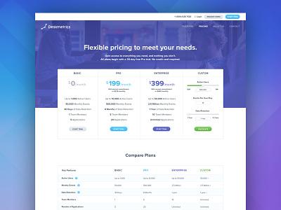 Deskmetrics v2 ui color bright web design software sass blue purple redesign pricing website