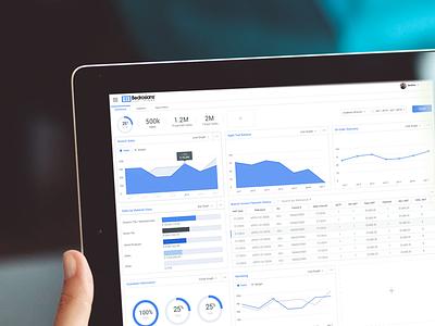 Bedrosians Accounts Recievable Dashboard dashboard accounts receivables graph bar graph line graph statistics analytics chart ux widget
