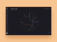 customer needs dark mode tags data visualization dark ui app design ui clean simple minimal brandnew