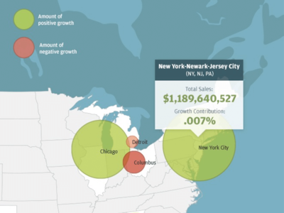 Data Visualization print report interactive design data visulization