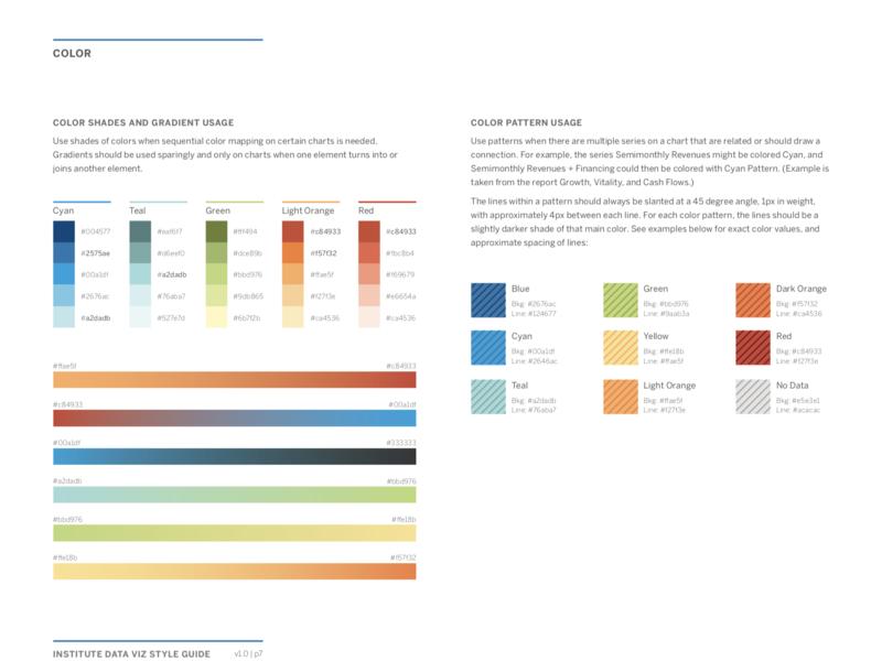 Data Visualization Style Guide: Color design guide style guide data visulization