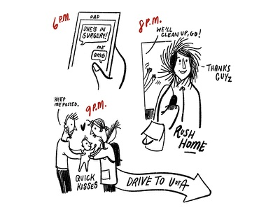 2018 Hourly Comic 5 procreate comicartist comic artist illustration autobiographical comic