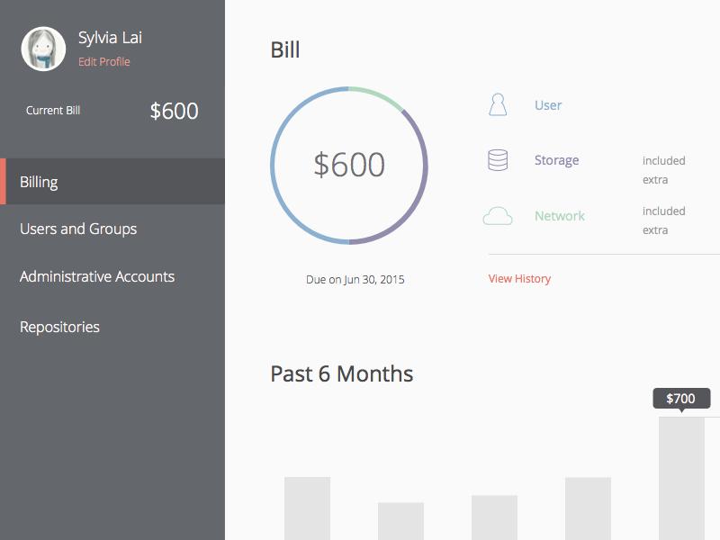 Billing Dashboard dashboard billing