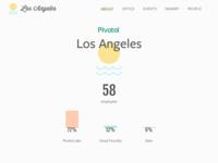 Pivotal LA Homepage