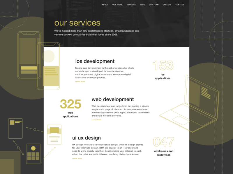Services Page home page services wireframing website design website illustration adobe xd ui design ux design ui ux ui ux web page design web design web page web service page