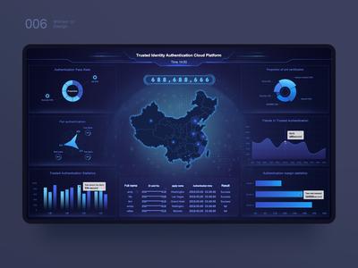 Large data dashboard