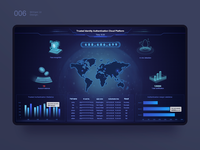 Large data dashboard 2