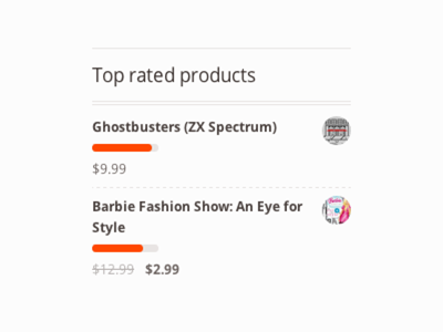 Top Rated ratings woocommerce