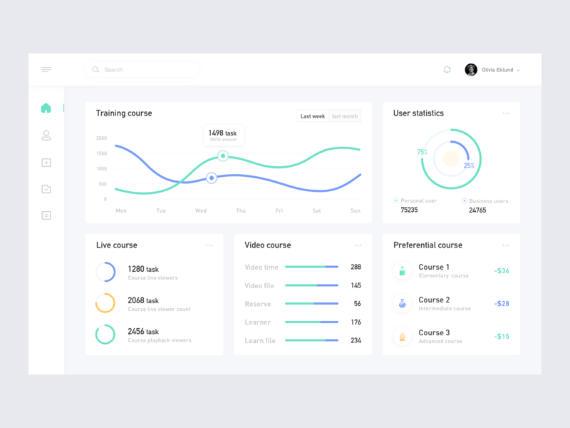 Dashboard— Education And Training design icon web ux ui