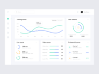 Dashboard— Education And Training