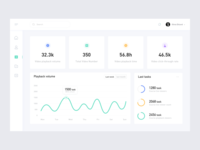 Dashboard Education And Training03