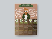 Infographic   Green Matters Poster Mock Up