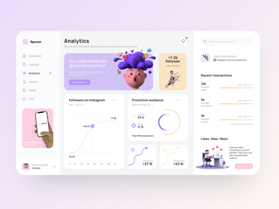 Sprout | Dashboard UI dashboard design dashboard ui dashboad 3d illustration 3d user interface freelance web designer user interface design freelance designer ui design webdesign ux ui