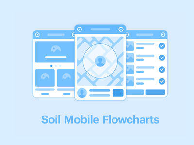 Soil Mobile Flowcharts flowcharts app map user flows userflow mobile prototyping digital goods