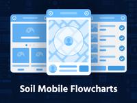 Soil Mobile Flowcharts