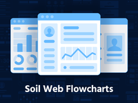 Soil Web Flowcharts