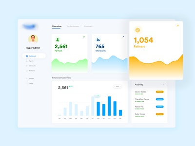 Dashboard Design performers chart graph big data data analytics farmers farm agriculture finance clean minimal user experience user interface ui dashboard ui dashboard