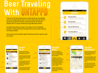 Untappd Beer Travel