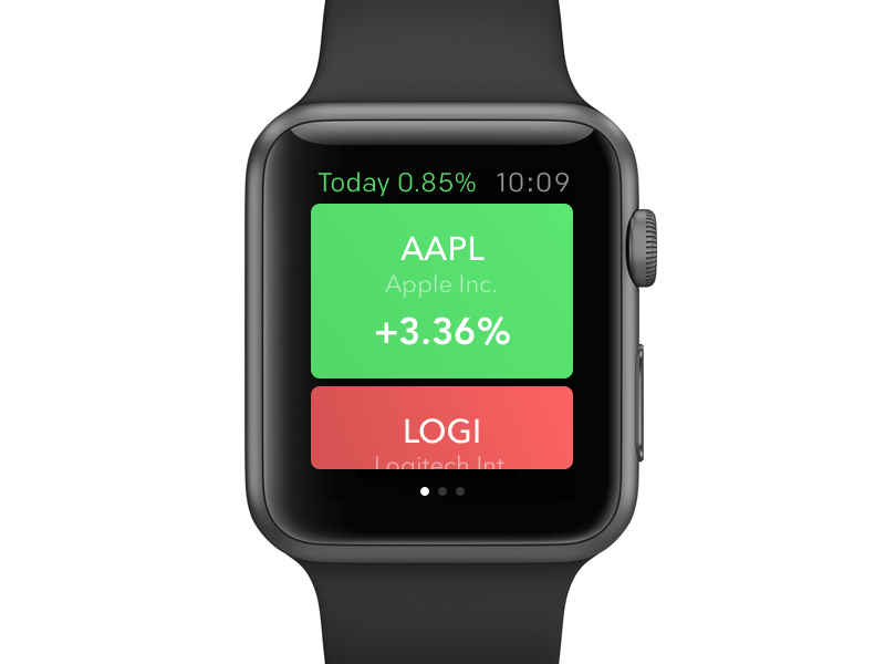 Apple Watch Shares apple watch apple watch ios shares stock stock market