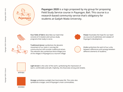 Payangan 2020 - Logo Design Concept flat logo design logo presentation identity illustration logo