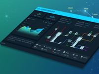 Large screen data visualization