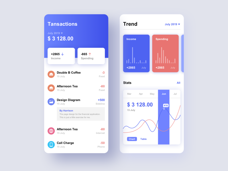 Save money app. UI design data 应用 ui finance