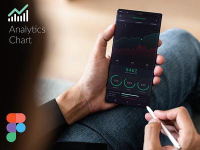 Analytics Chart analytics chart mobile app figma logo illustration design websites website design signup sign in business card design adobe xd ux
