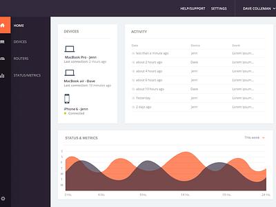 Webapp Dashboard charts menu dashboard navigation apple iphone app interface flat ios ui